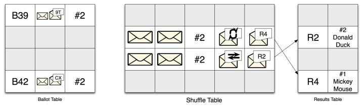 pdf-postelection-audit